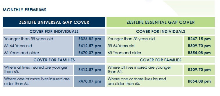 Zestlife Gap Cover